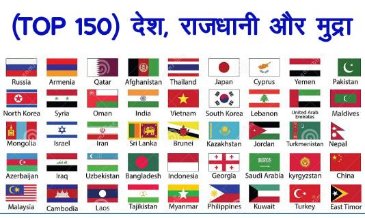 (TOP 150) देश, राजधानी और मुद्रा