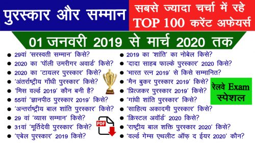 पुरस्कार और सम्मान 2020 Awards and honors 2020 Current Affairs 2020