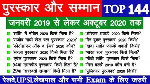 पुरस्कार और सम्मान 2020 (Awards and honors 2020)