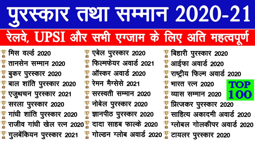 TOP 100 पुरस्कार और सम्मान 2021 (awards and honours) current affairs 2020