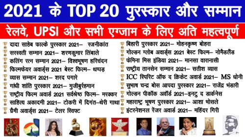 TOP 20 | puraskar aur samman 2021 (Awards and honours 2021)