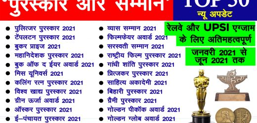पुरस्कार और सम्मान 2021 (Awards and Honours PDF) Current Affairs